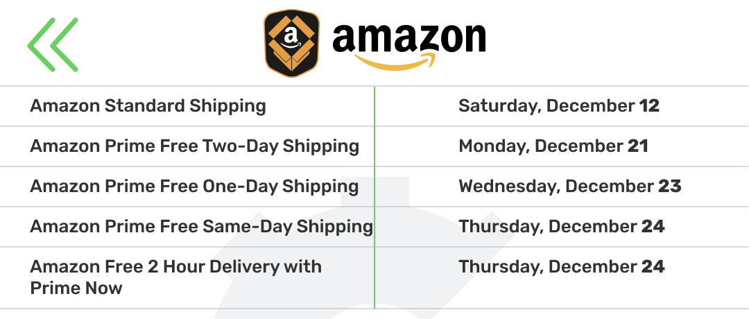 Holiday Shipping Deadline Amazon 2020