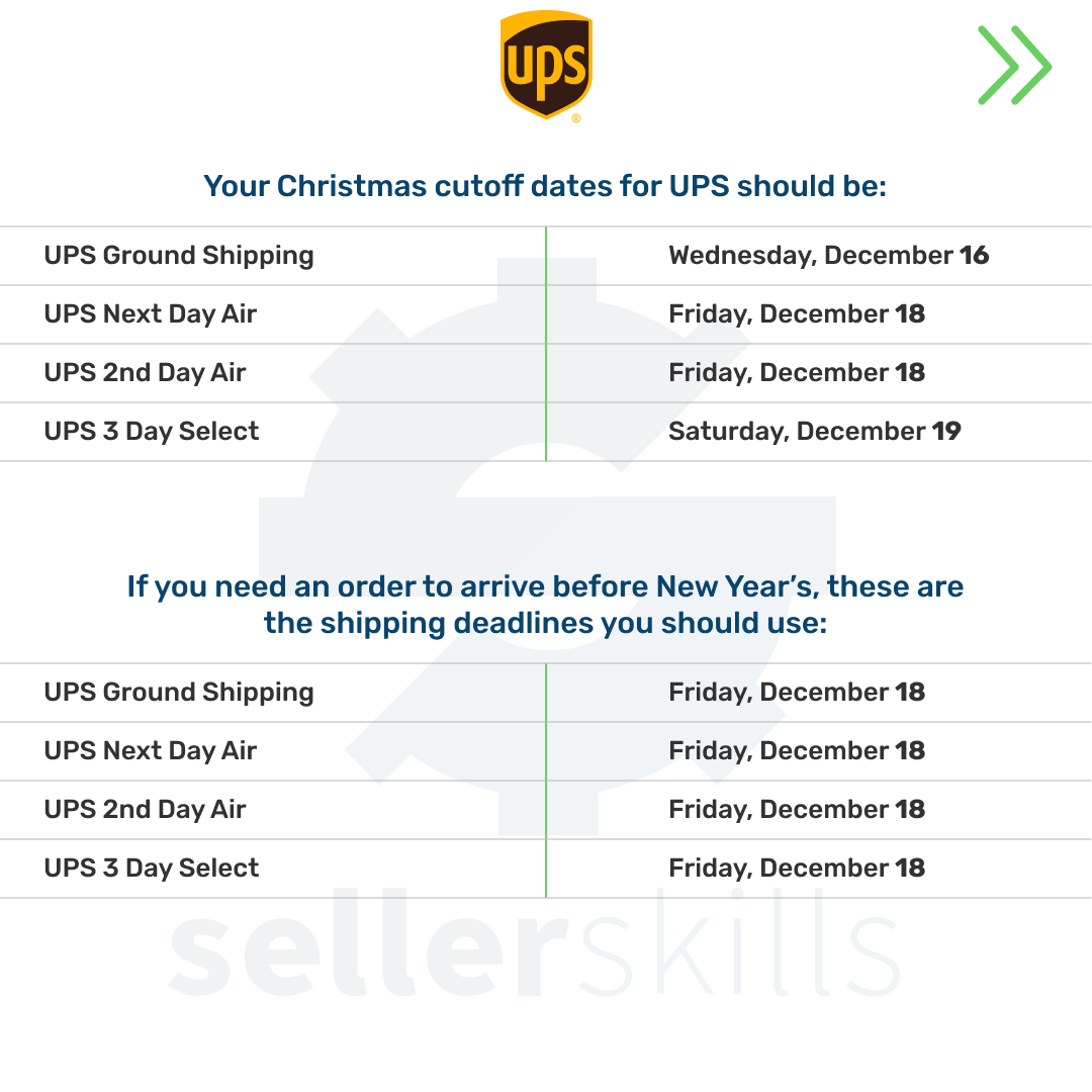 Holiday Shipping Deadlines UPS
