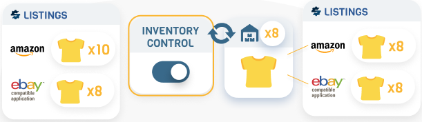 enabled inventory control